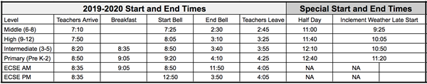 Start and End Time Table